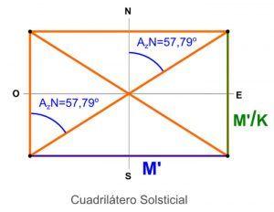 TR-cuadrilatero-solsticial