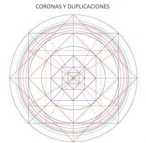 TR-mandala-coronas-y-duplicaciones