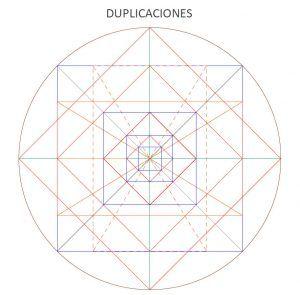 TR-mandala-duplicaciones