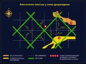 alteraciones-teluricas-4