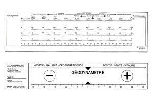 biometro y geodinametro