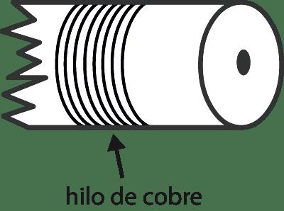 espiral-proteccion