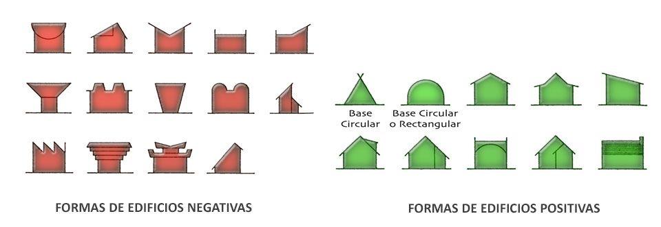 formas-de-edificios