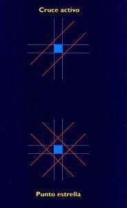 redes-punto estrella