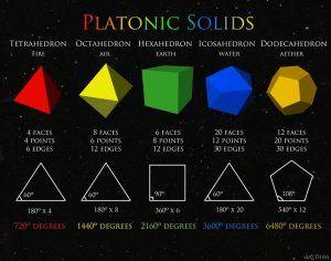 solidos-platonicos-6